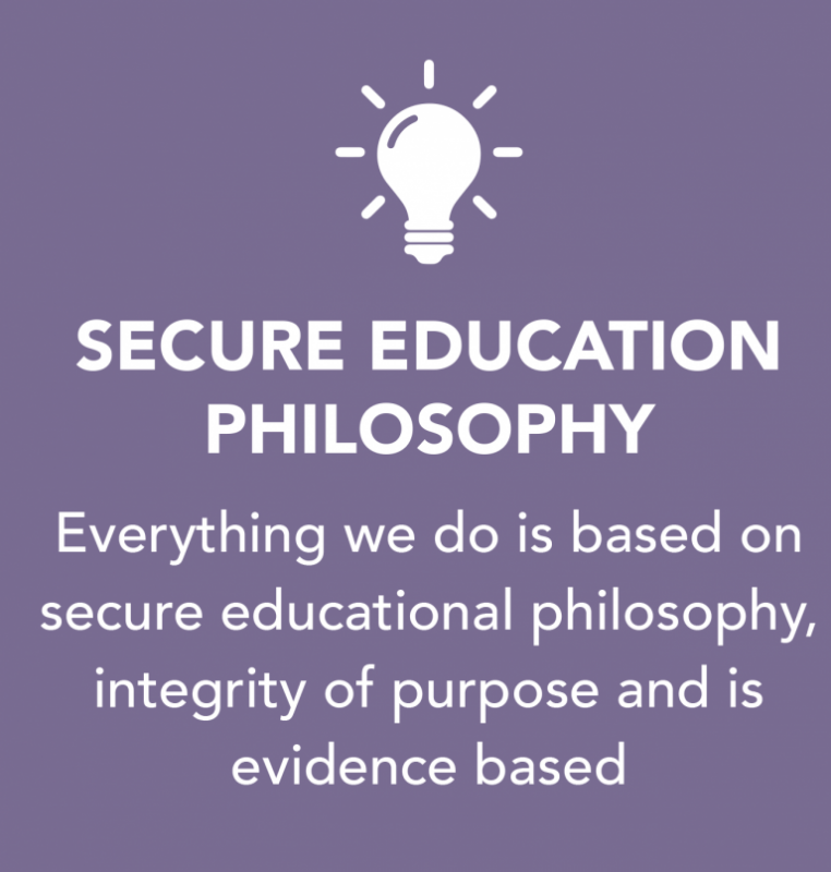 SECURE EDUCATIONAL PHILOSOPHY